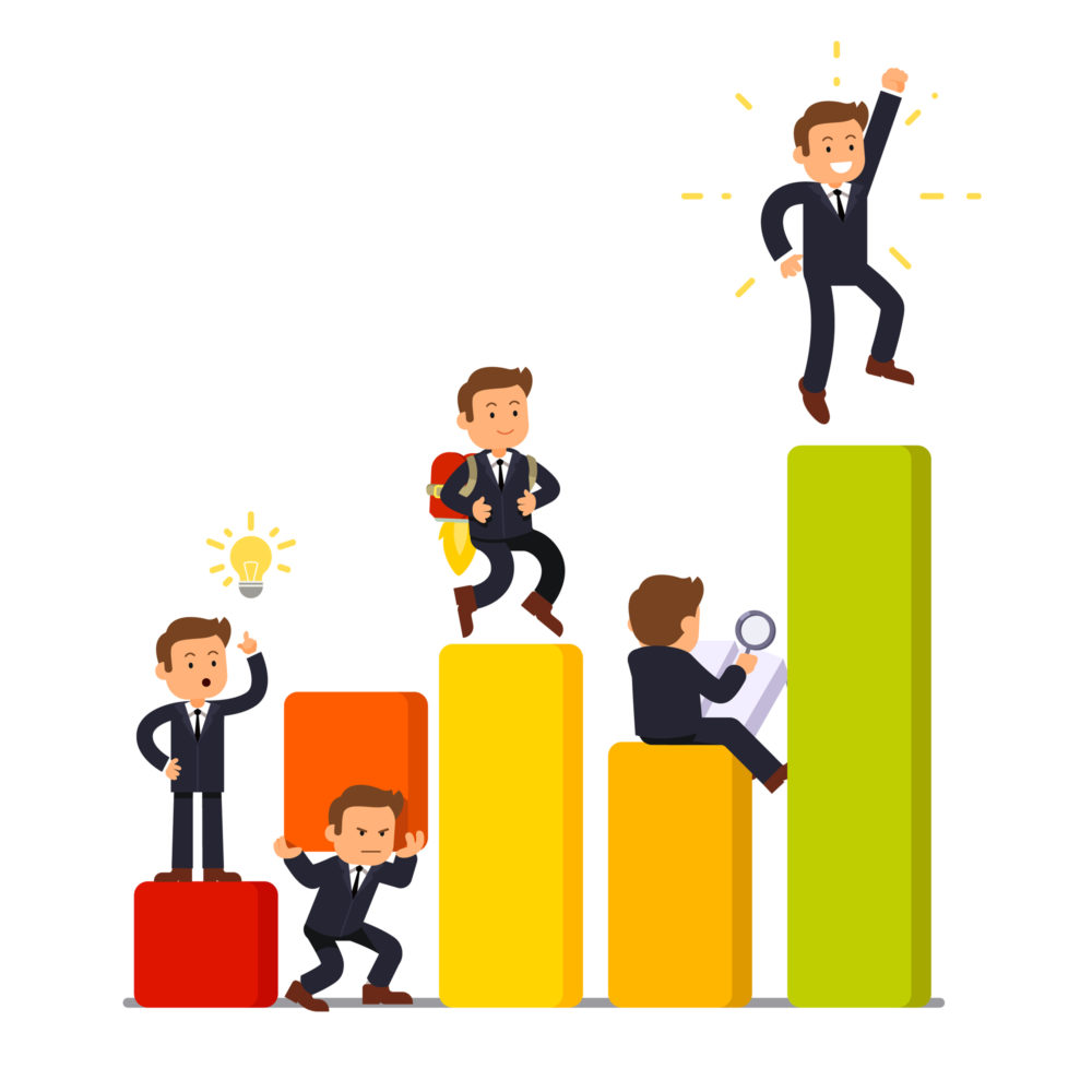 business development and growth